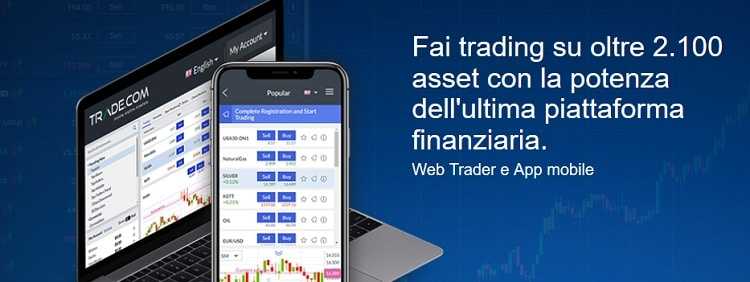 Trade.com Demo. Come provare Trade.com